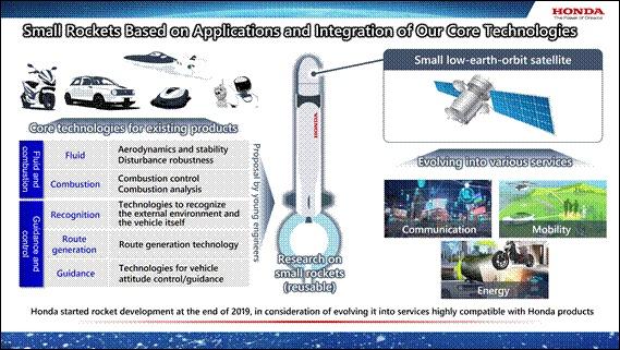 本田汽车发力航天!2030年前将试飞复用型火箭
