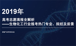 2019年高考志愿填报全解析—生物化工行业热门报考专业、院校及前景