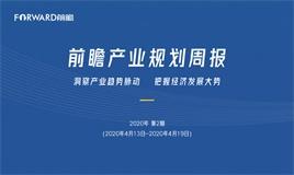 前瞻產業規劃周報(第2期)